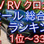 【最新】SUV,RV,クロカン車のリセールバリューランキング33位まで国産 輸入 軽総合